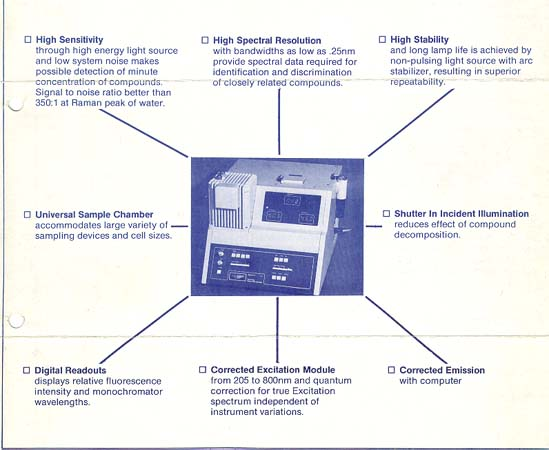 Spectrofluorometers